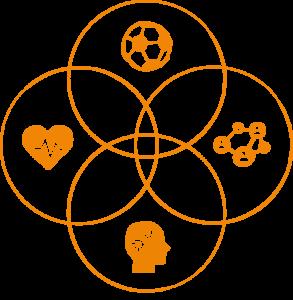 Illustration zum Vierklang der step stiftung